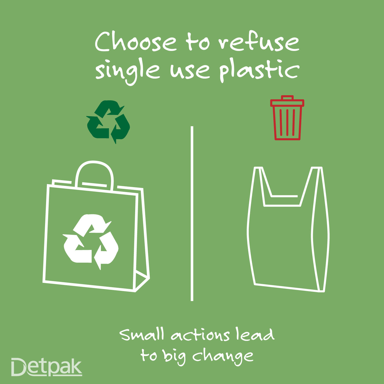 Your small actions lead to big change - choose to refuse single use plastic bags and choose a sustainable paper alternative
