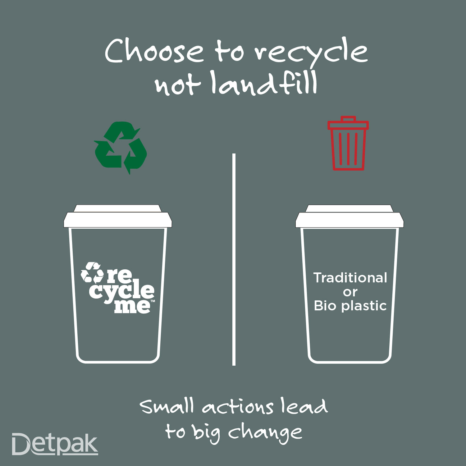 Graphics of a RecycleMe cup, showing choose to refuse bio-based or PE lined cups which cannout be recycled