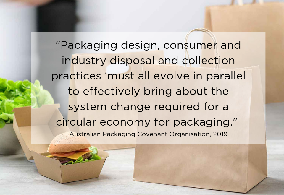 Image of quote stating Packaging design, consumer and industry disposal and collection practices 'must all evolve in parallel to effectively bring about the system change required for a circular economy for packaging.' APCO, 2019